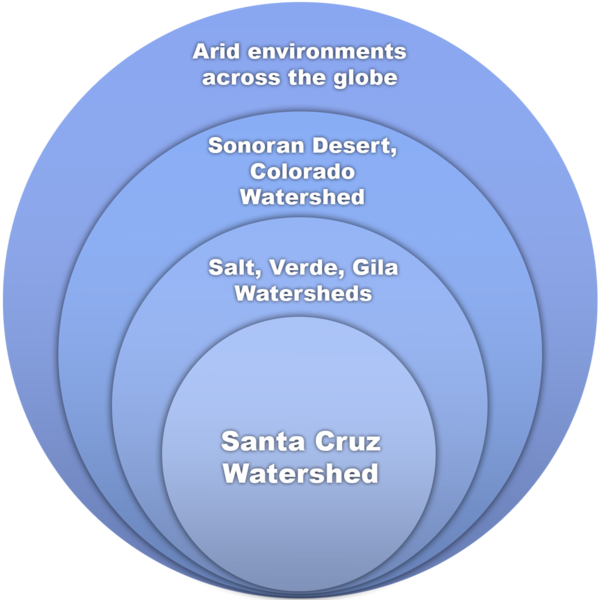 Graphic of where Watershed Management Group works