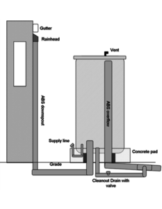 WMG Bottom Feed Cistern Diagram cover