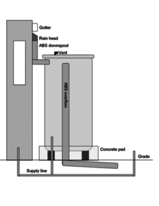 WMG Top Feed Cistern Diagram cover